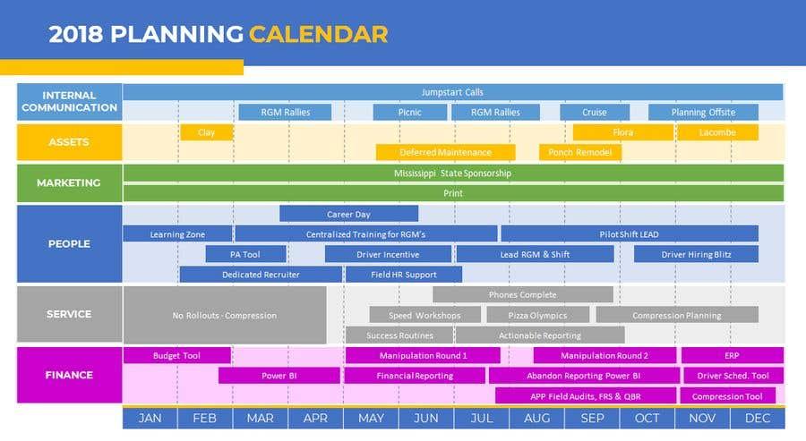 Příspěvek č. 3 do soutěže PowerPoint Planning Calendar