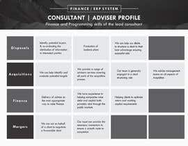 #9 for I need to develop a 1 page Company / Consultant Profile af NaturalFitness20