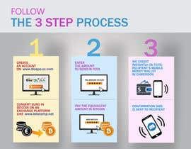nº 26 pour Design an How-To par CIVIL08