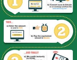 nº 13 pour Design an How-To par flyhy