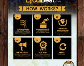 #20 for Illustrate How Our Website Works by ssandaruwan84