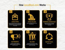 lookandfeel2016 tarafından Illustrate How Our Website Works için no 43