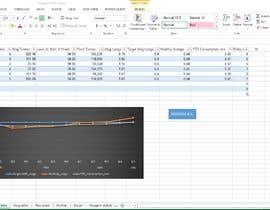 #1 for Need code written or excel magic so graphs generated from data will change with date input by SureshXobos