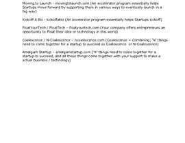 #33 para Branding for startup grow program por sreeram12792