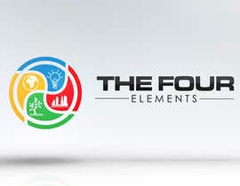 #2 for Video Creations for The Four Elements by alwinprathap