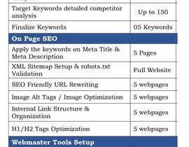 #7 para Redesign A Real Estate Website And Set Up Advanced SEO por mainking86