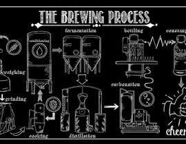 #48 for Brewing and Distilling Illustration by juanitofu