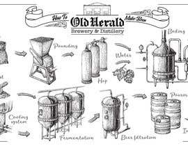#21 for Brewing and Distilling Illustration by eling88