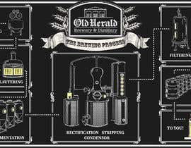 #50 for Brewing and Distilling Illustration by desingero