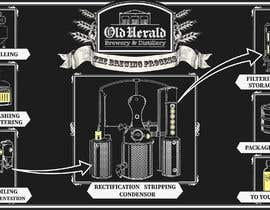 #51 for Brewing and Distilling Illustration by desingero