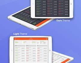 #10 untuk Design an App Mockup for IPad/Tablets oleh wayannst