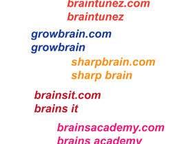 #355 pentru Find a Name for an Educational Institute de către sharif106