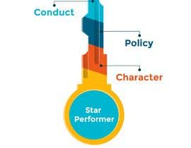 #79 for Policy Conduct Character by awaisahmedkarni