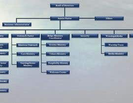 #21 for Design of professional looking Organizational Chart in Microsoft PowerPoint or Word by kasiulla