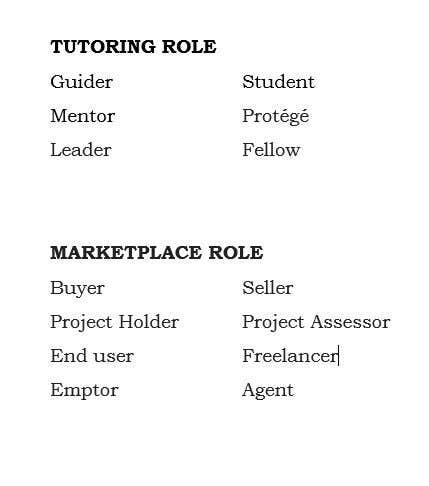 Contest Entry #26 for Replace typical marketplace and tutoring roles with unique names