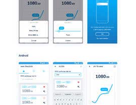 #18 untuk Android and iOS UI Designs for My Wireframes oleh yizhooou