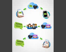 #19 for Create a new version of the infographic attached, in 3D, professional and beautiful af jeevanmalra