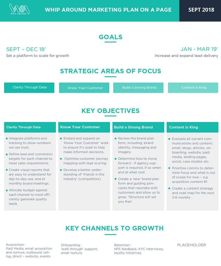entry 36 by webdesignmilk for one page business plan design