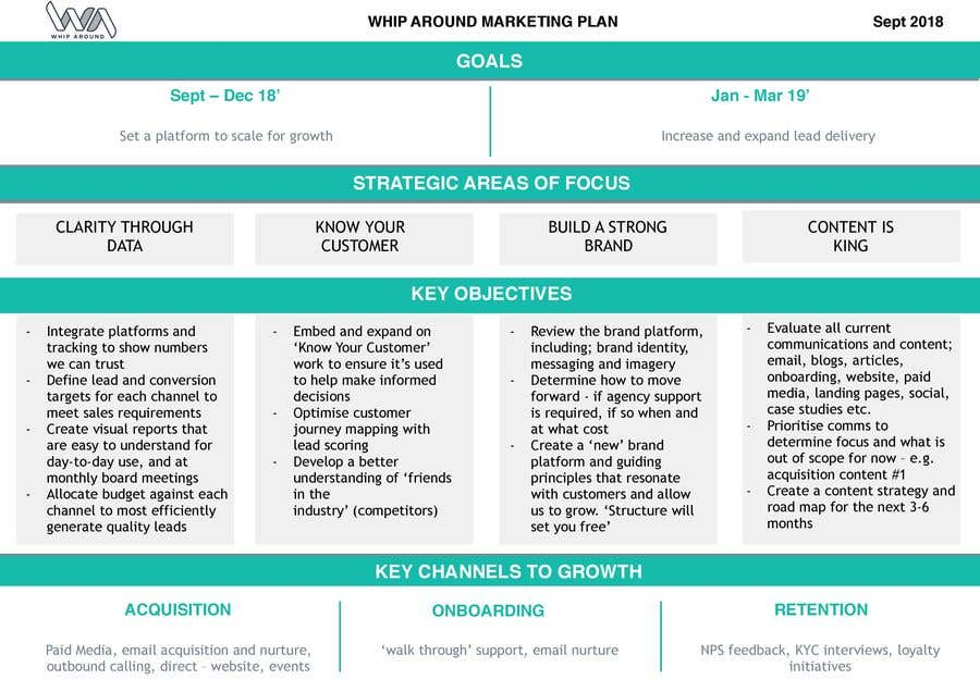 entry 1 by shylahejaz for one page business plan design freelancer