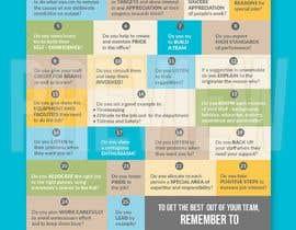 Nro 12 kilpailuun One page checklist design käyttäjältä d3stin