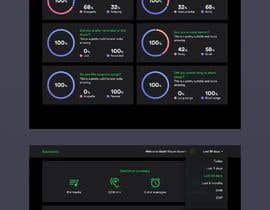 nº 28 pour Design a one page dashboard (non-interactive) with Spotify charts par wayannst