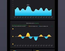 nº 32 pour Design a one page dashboard (non-interactive) with Spotify charts par wayannst