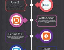 Nro 5 kilpailuun Design an simple info graphic for top 10 apps käyttäjältä shohan33