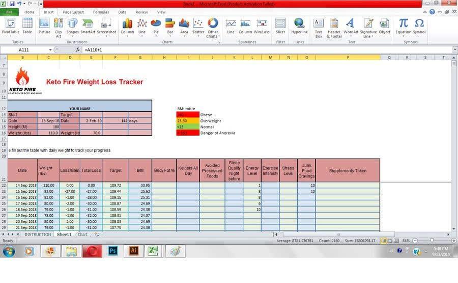 Weight Loss Excel Spreadsheet Theminecraftserver Best Resume