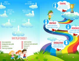 nº 32 pour Flyer and Infographic for Chess Competition par neev16