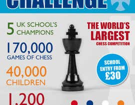 nº 40 pour Flyer and Infographic for Chess Competition par michelledudson22