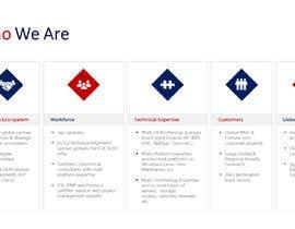 Nro 11 kilpailuun Beautifying PowerPoint Slide with Graphics and Visuals käyttäjältä sartajwali82