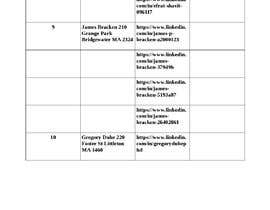 #6 para Find social profiles of 10 individuals por rginfosystems