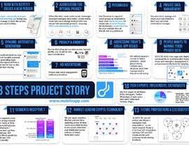 #19 สำหรับ Cool New Presentation Design Layout โดย d3stin