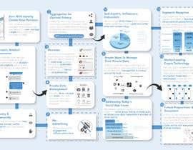 #18 สำหรับ Cool New Presentation Design Layout โดย creativestrokes1