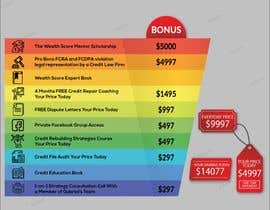 #10 per I need a Funnel Image/graphic for each bonus product offered in my Wealth Score Course.. da NaheanChowdhury