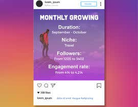 #58 for I need a simple template for Instagram posts by sabbir720