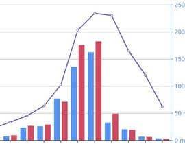 nº 2 pour Software for calculation of boiling point curves par rackareq