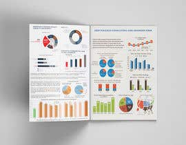 #78 for Create a Corporate Fact Sheet (Teaser) for a Ship-Finance Consulting Firm by Akheruzzaman2222