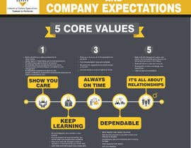 #33 for Need to build an infographic by shinydesign6