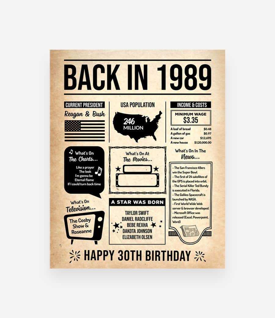 Entry #27 by joengn for Back in 1988 - Birthday Poster