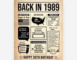 #27 untuk Back in 1988 - Birthday Poster oleh joengn