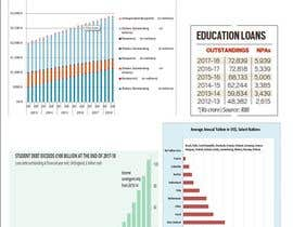 #19 for OPERATION NO MORE STUDENT LOAN DEBT 20/20 /20 AN IDEA WHOSE TIME HAS COME- . af dip1976
