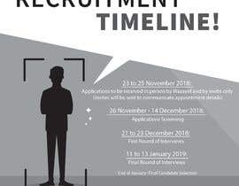 #9 untuk Prepare 2 facebook posts for recruitment agency oleh muhammadfaisalsc