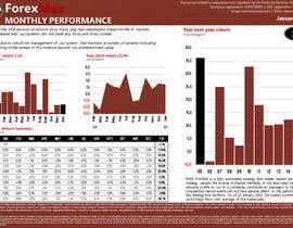 Nro 59 kilpailuun 1 Page Performance Table käyttäjältä ygtpamuk
