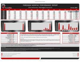Nro 13 kilpailuun 1 Page Performance Table käyttäjältä anibaf11