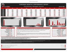 Nro 16 kilpailuun 1 Page Performance Table käyttäjältä anibaf11