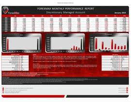 Nro 23 kilpailuun 1 Page Performance Table käyttäjältä anibaf11