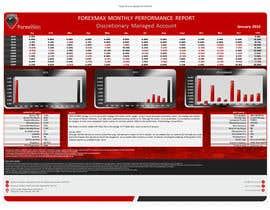 Nro 46 kilpailuun 1 Page Performance Table käyttäjältä anibaf11