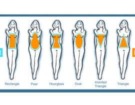 #85 untuk Illustration Design for female body shapes/ types oleh SKTSAO