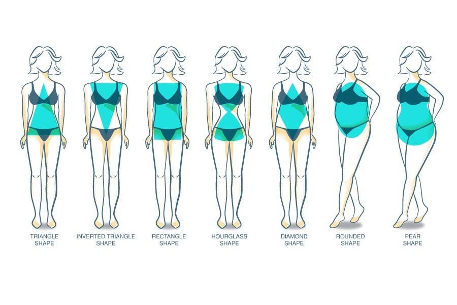 Entry #29 by dyeth for Illustration Design for female body shapes